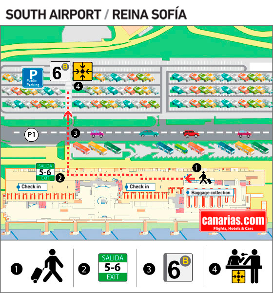 South airport map