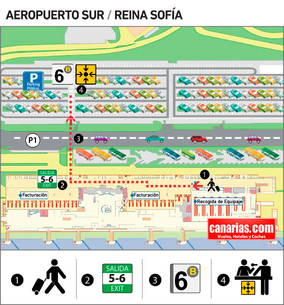 Aeropuerto Sur Tenerife